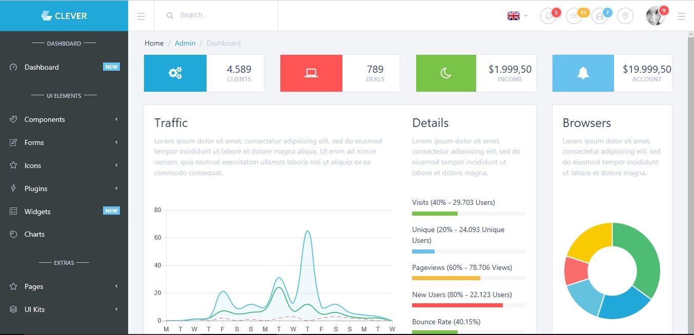 15 Bootstrap 4 Premium Admin Templates