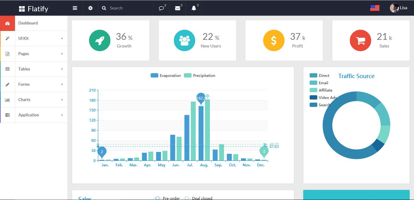 Flatify - premium Bootstrap 3 admin template