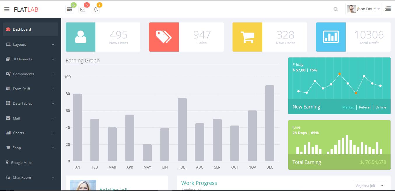 FlatLab - premium Bootstrap 3 admin template