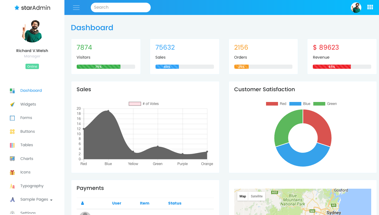 Best free bootstrap admin template for web applications for Free admin template