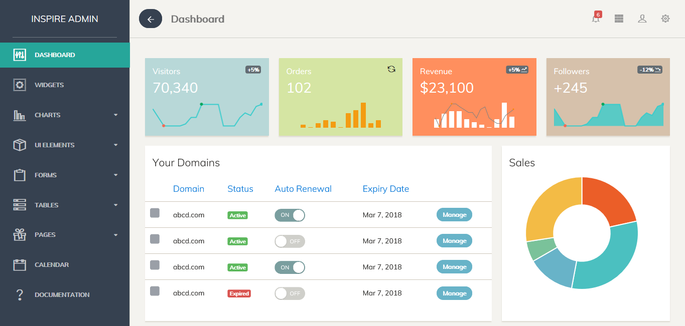 14 bootstrap 4 premium admin templates for Simple admin html template