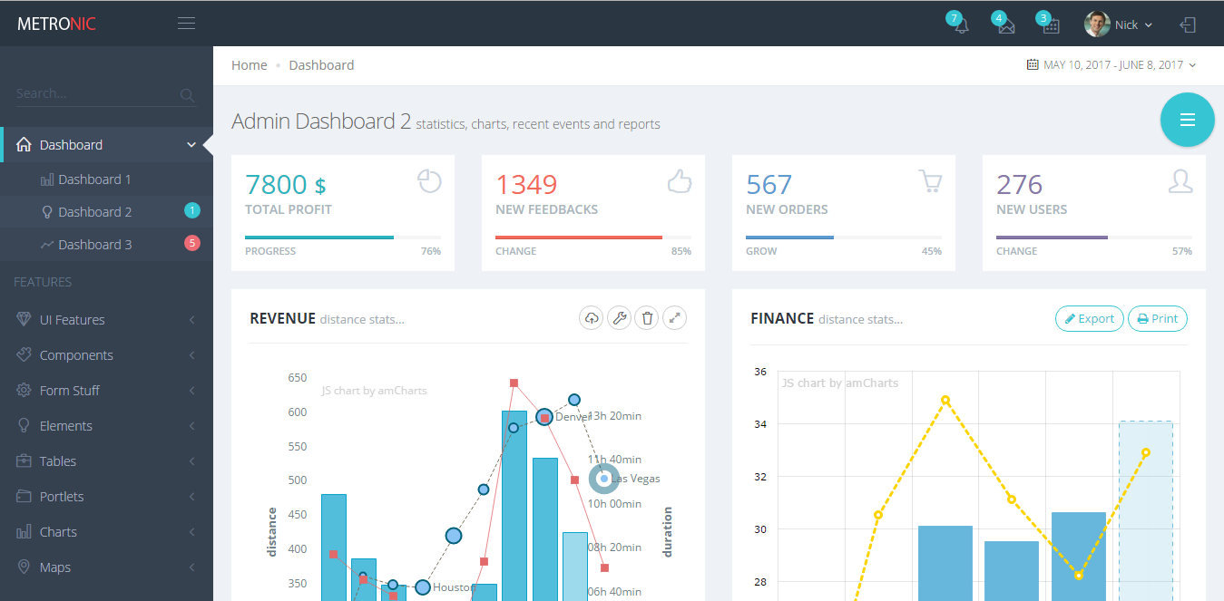 Bootstrap Admin Template with Flat Design
