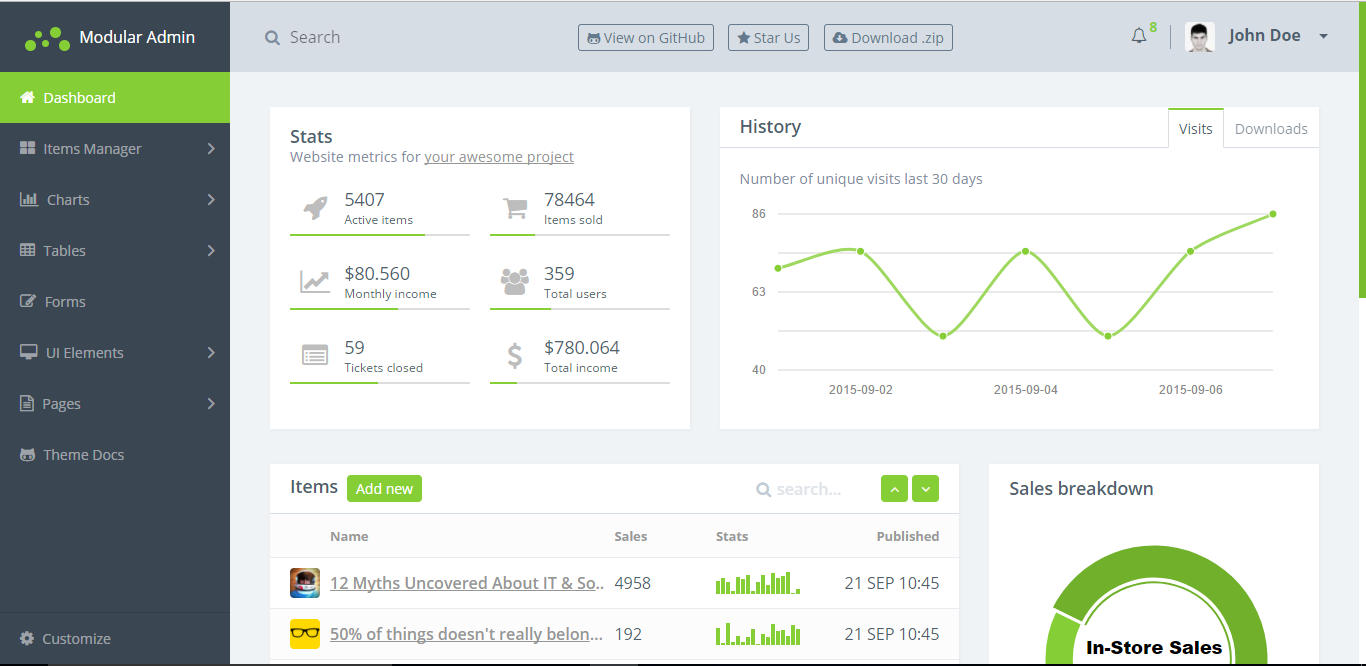 12 amazing free and premium html5 css3 admin templates you for Simple html admin template
