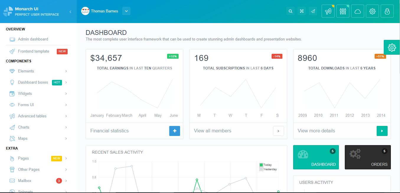 Monarch - premium Bootstrap 3 admin template