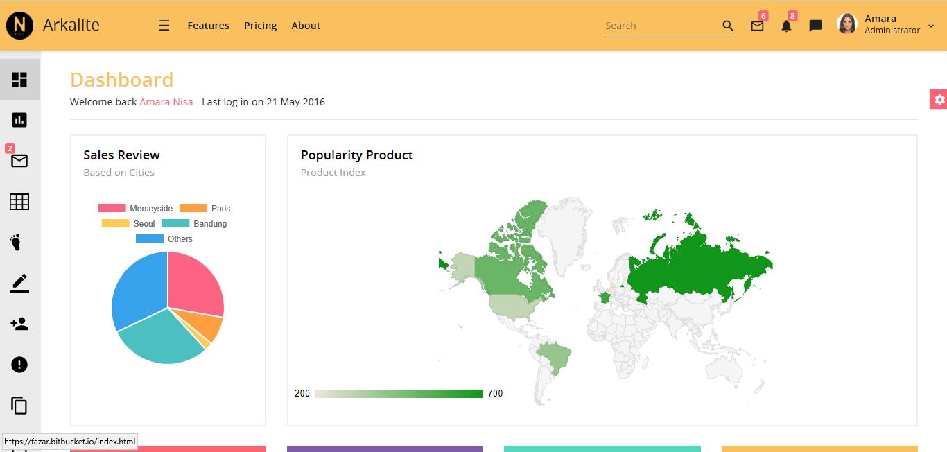 N-Arkalite - Premium Bootstrap 4 Admin Template