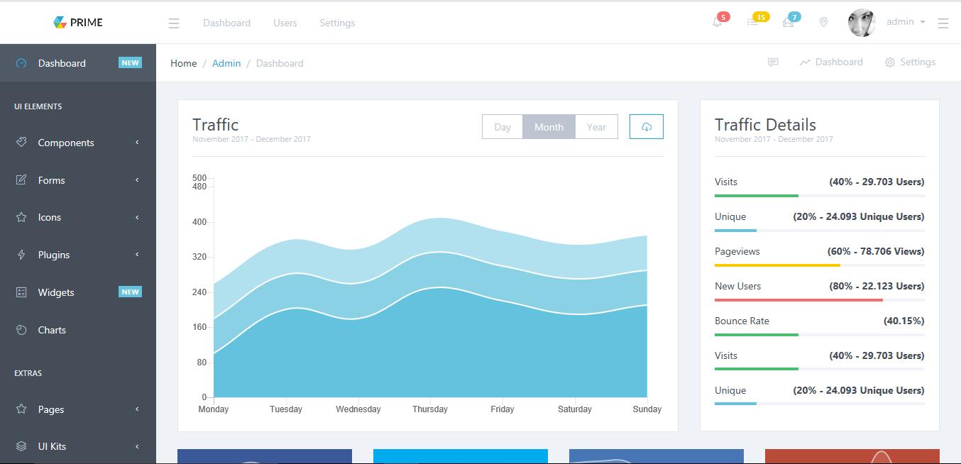 Prime - Premium Bootstrap 4 Admin Template