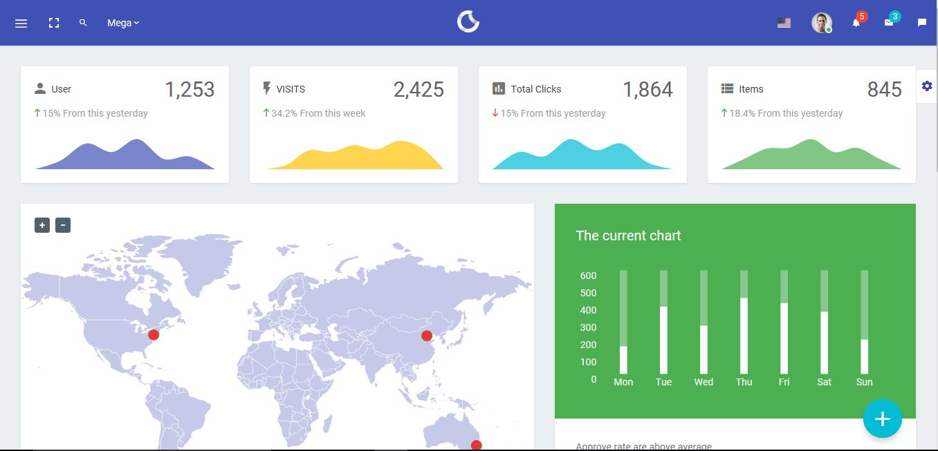 Remark - Premium Bootstrap 4 Admin Template