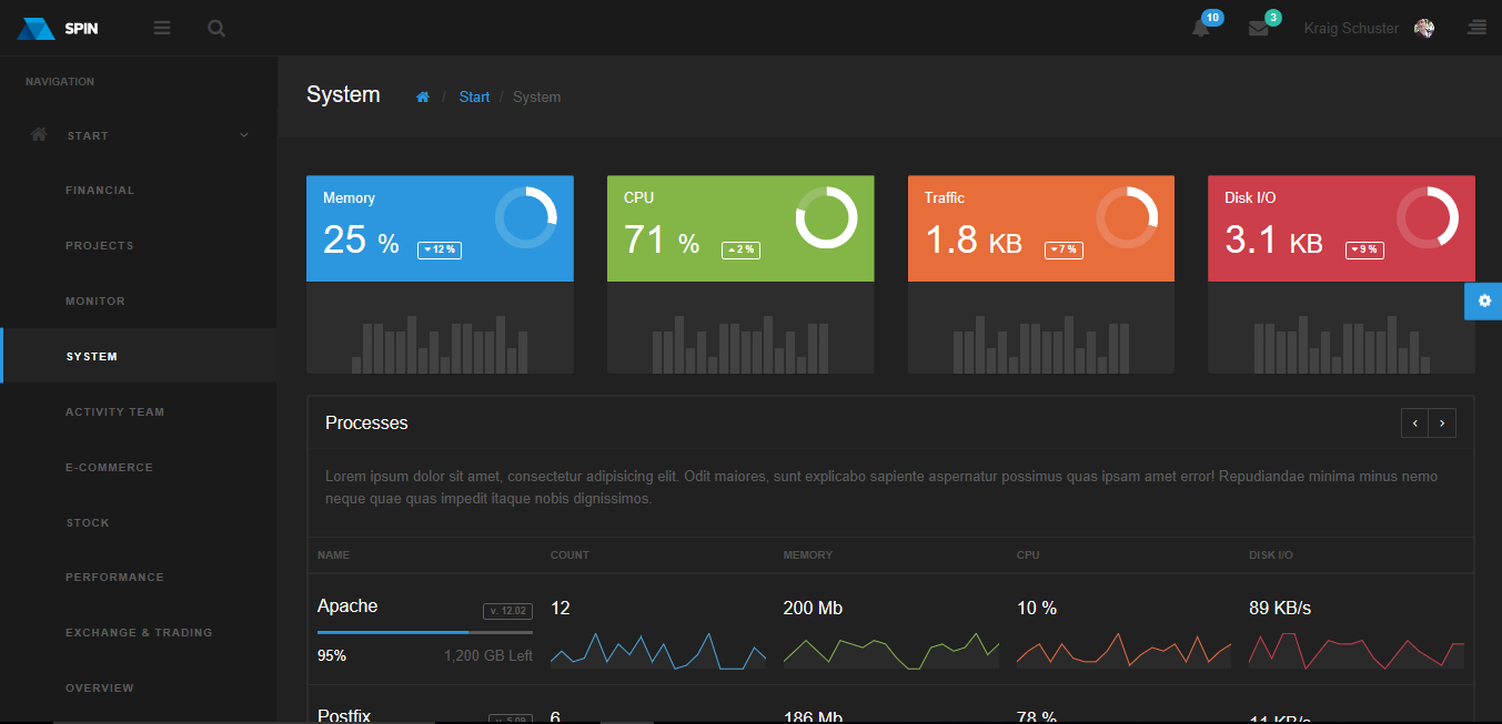Spin - premium Bootstrap 3 admin template
