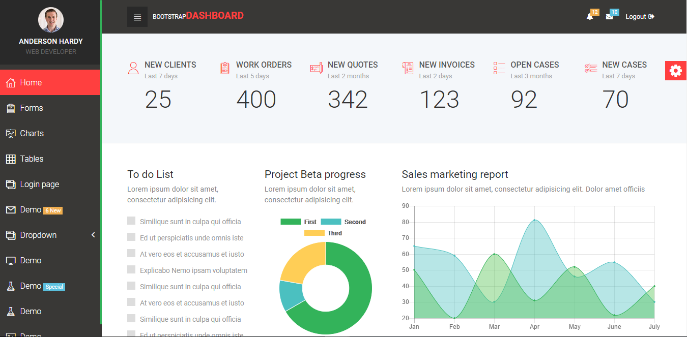 Boostrapious free bootstrap 4 admin dashboard