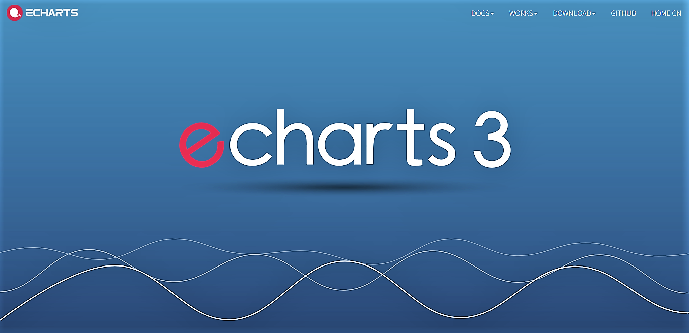 echarts JavaScript charting library