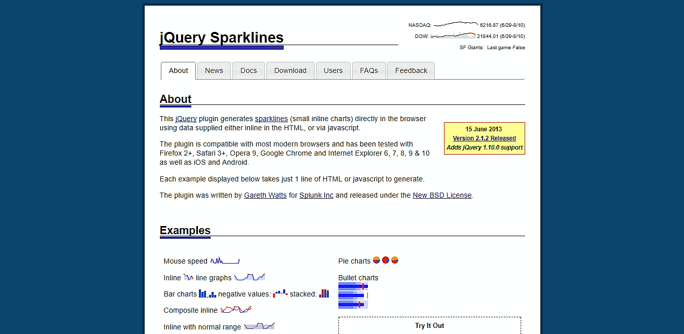 jQuery Sparklines JavaScript charting library