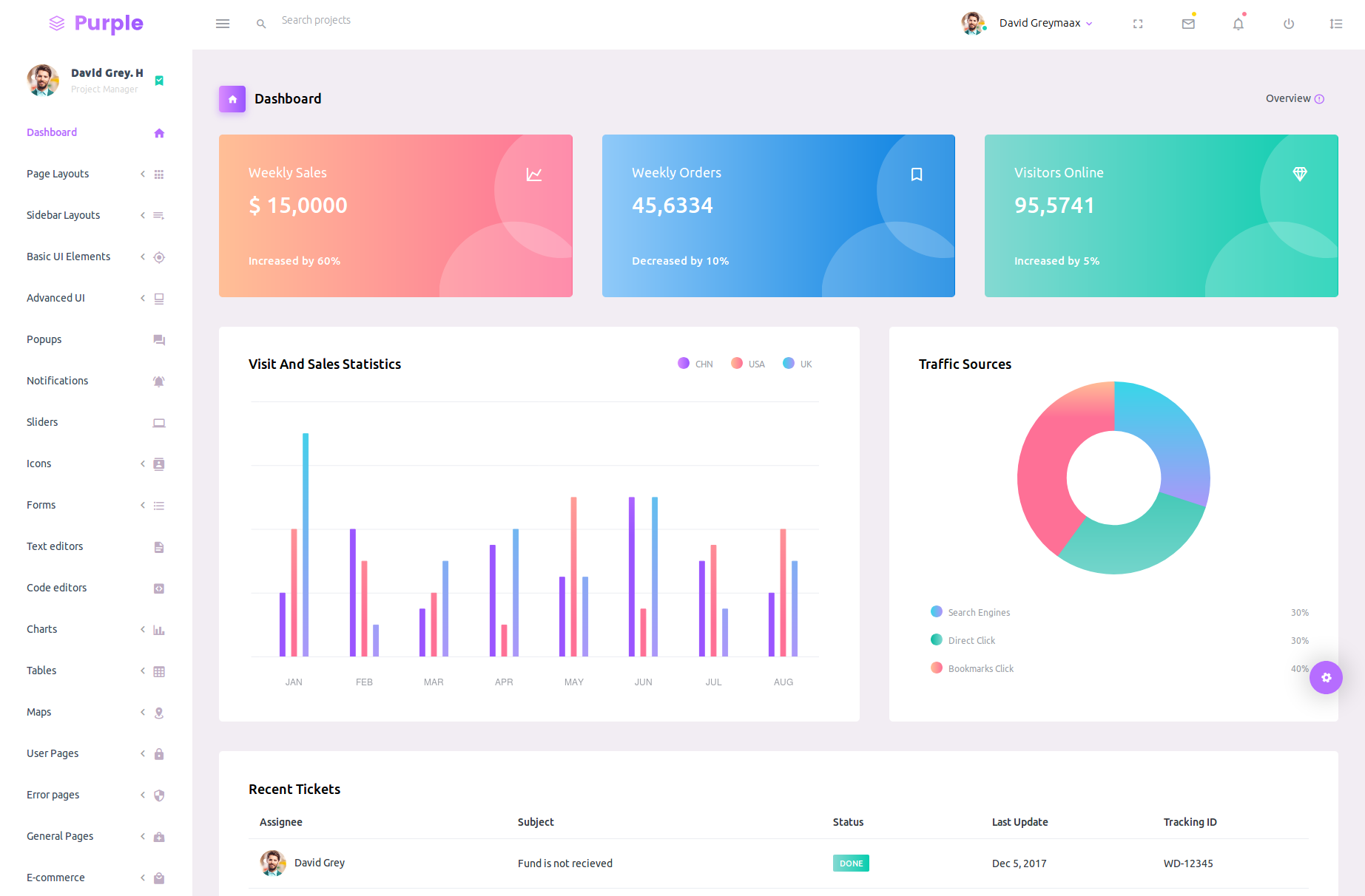 Best Admin Templates Free And Premium For Download