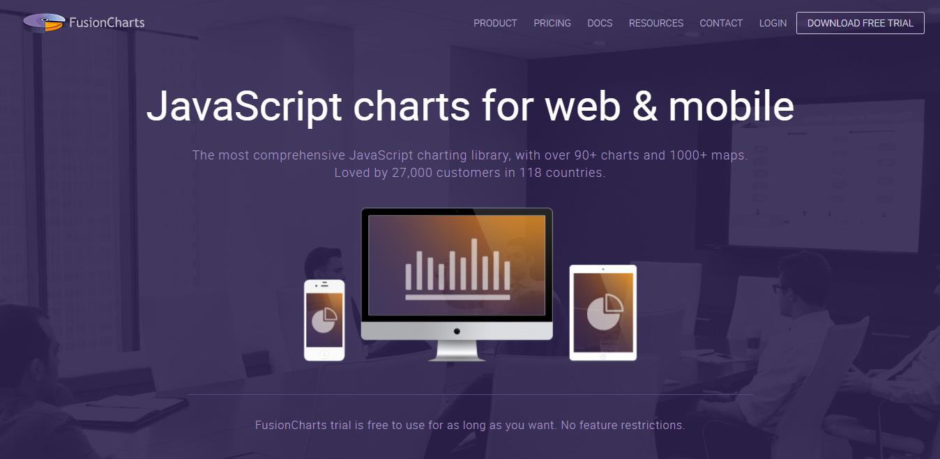 Fusion-charts-javascript-charting-library - BootstrapDash