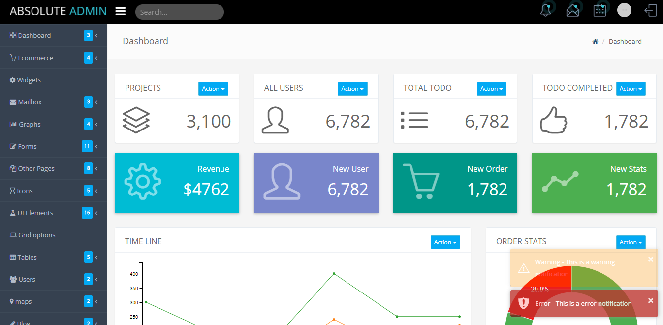 16 Best Online Shopping Admin Templates of 2018