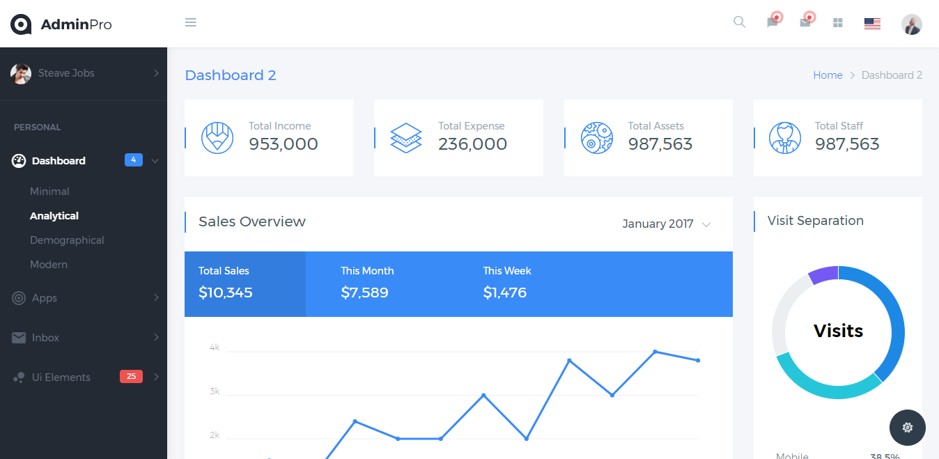The Most Beautiful and Best-Selling Bootstrap Admin