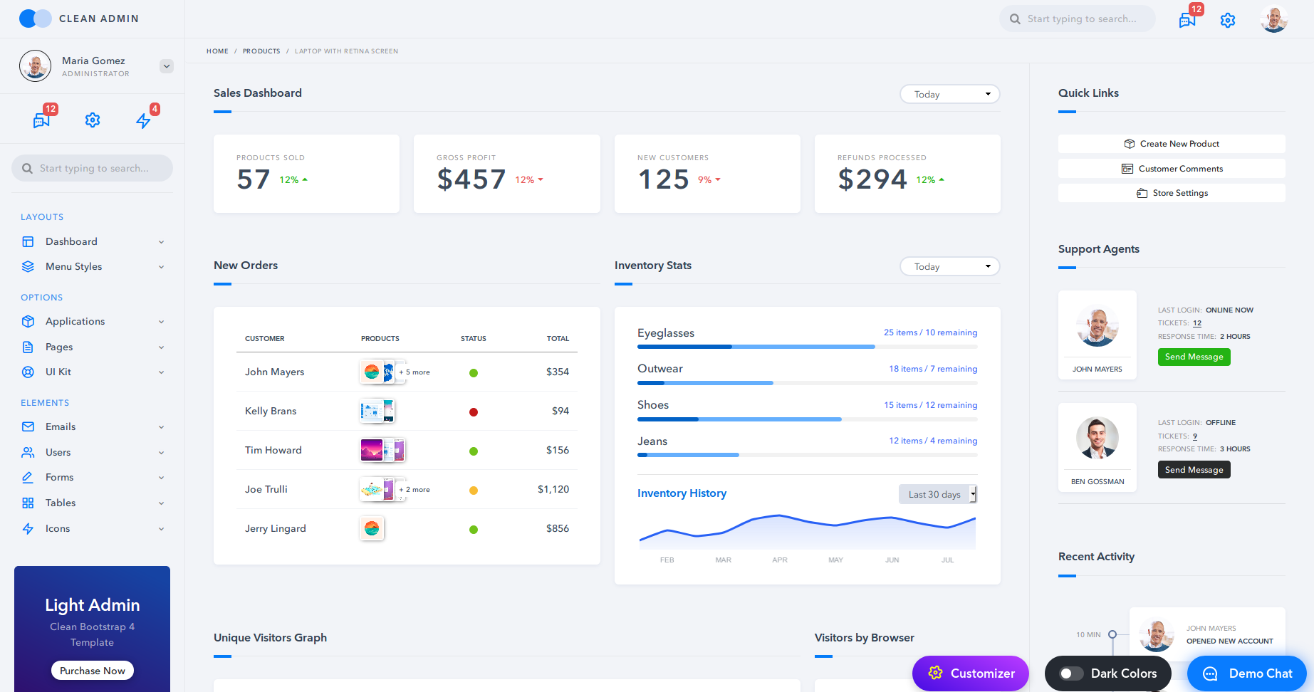 The Most Beautiful and Best-Selling Bootstrap Admin Templates of 2019