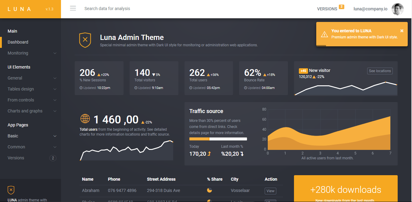 12 dark themed admin templates you should definitely use