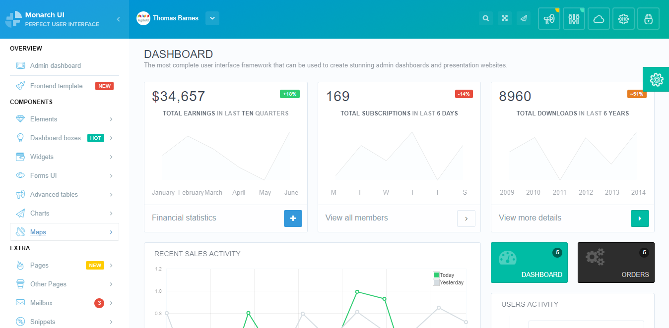 21 popular angular js admin templates bootstrapdash monarch admin template is based on angular and bootstrap 4 it is a very popular admin template and rightfully so the template has a very advanced user pronofoot35fo Gallery