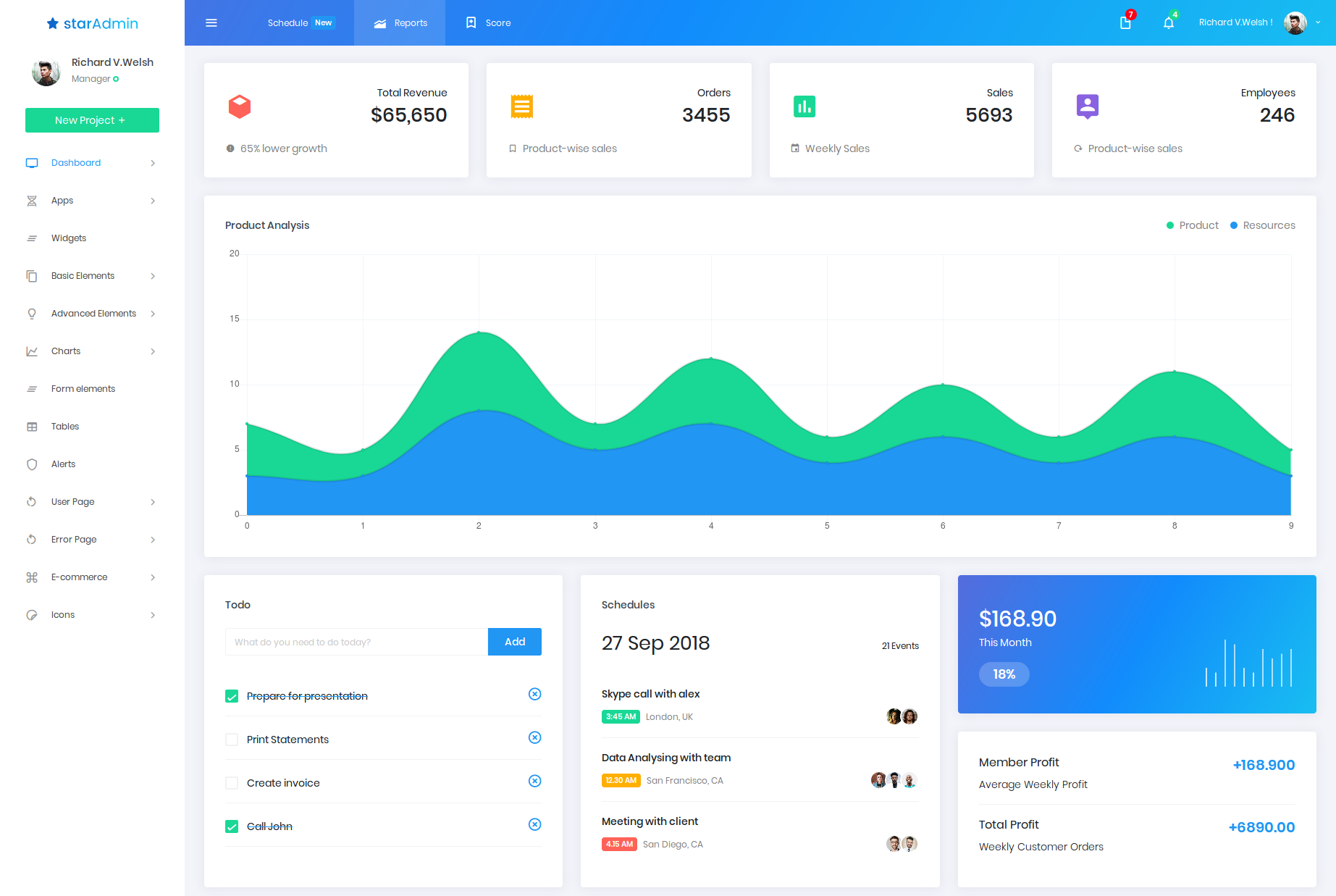 Popular Angular JS Admin Templates