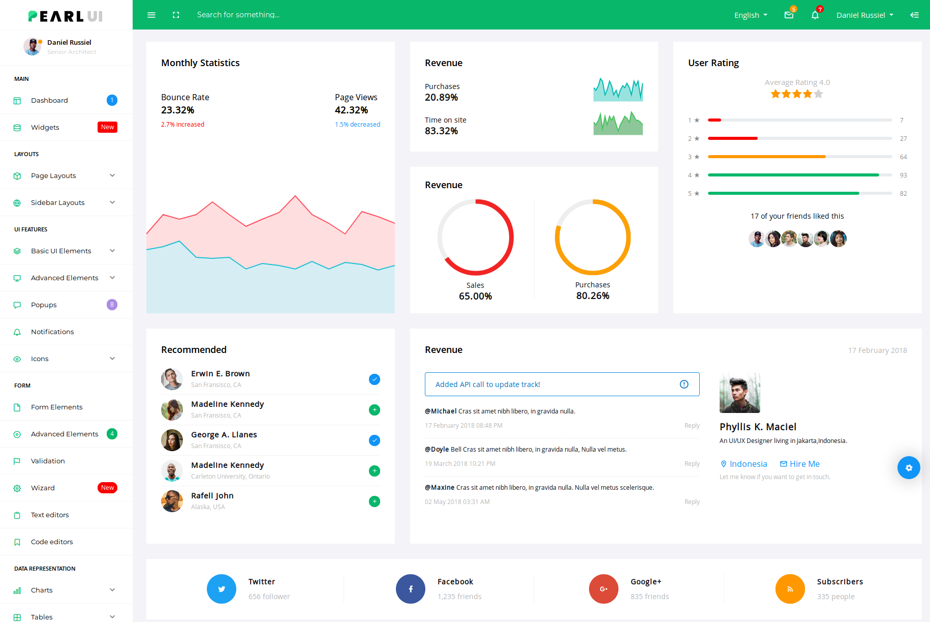 Best Modern Admin Templates for Web Applications