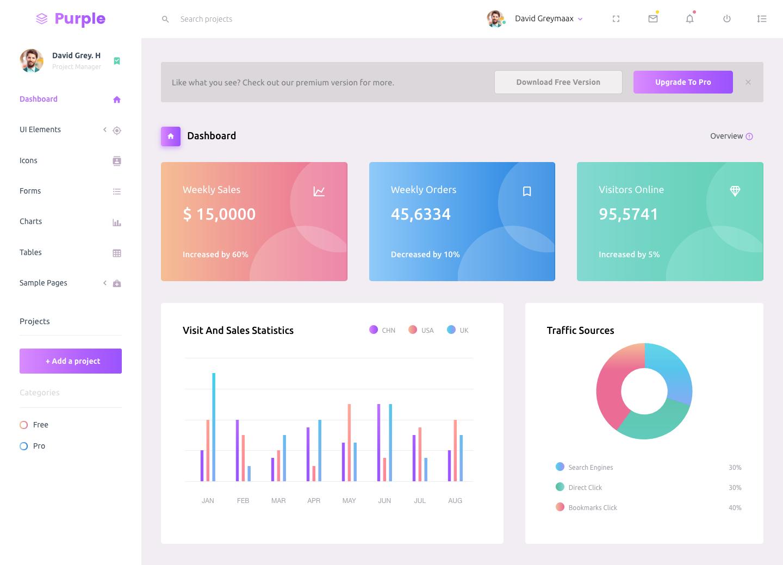 Purple free admin template screenshot