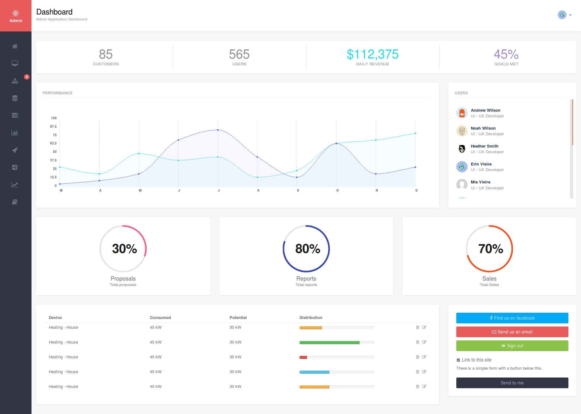 The Ultimate List of The Most Popular Premium Admin Templates