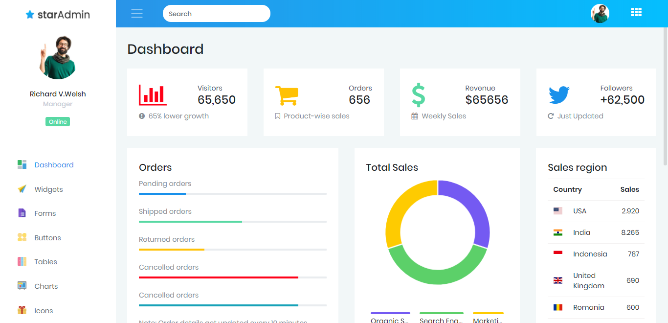 13 Free Back-end Admin Panel Templates