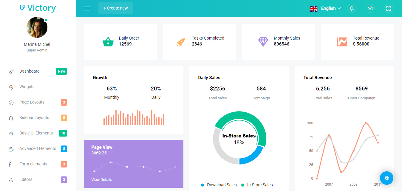 17 Best E Commerce Admin Panel Templates