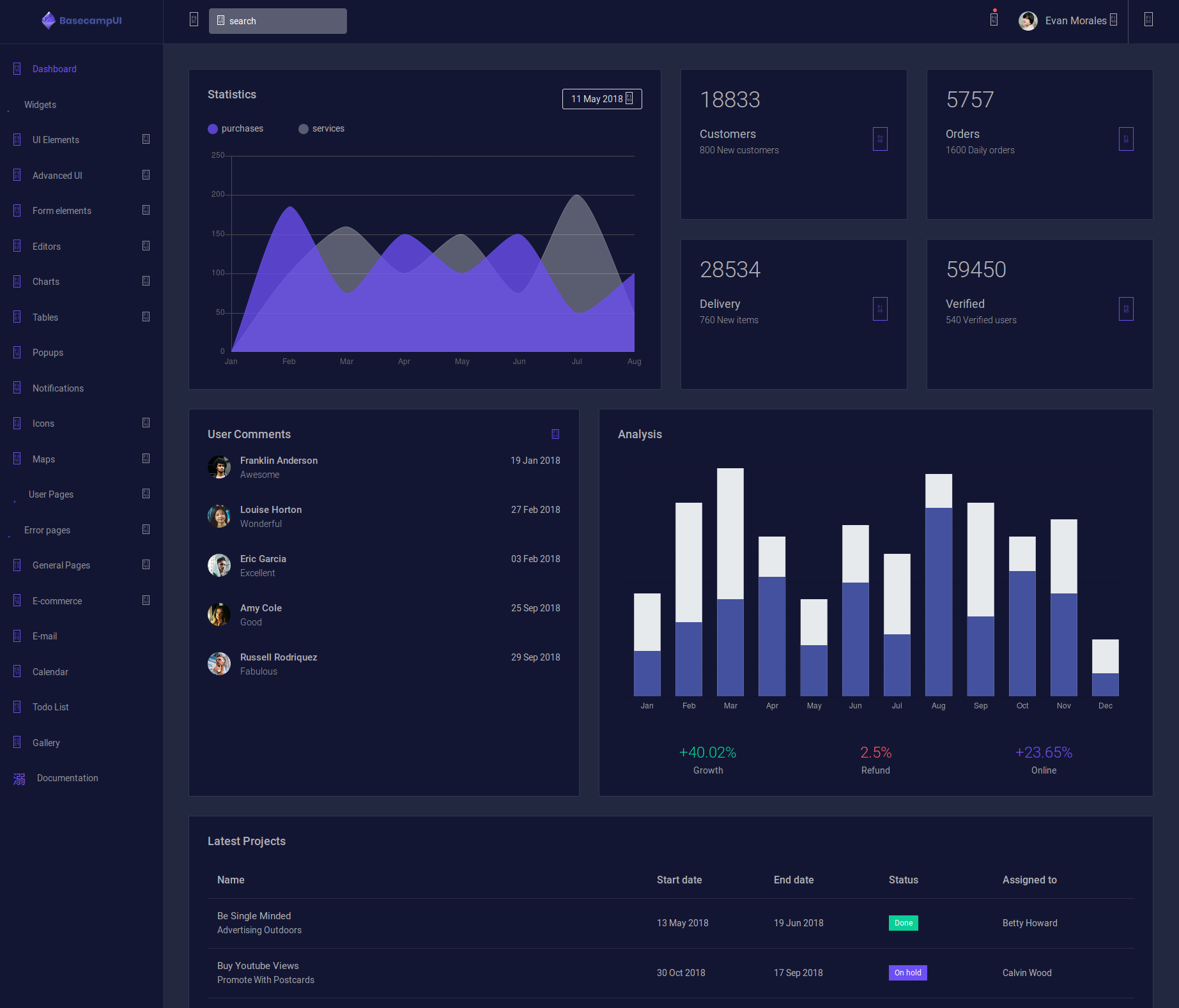 Dark-Themed Admin Templates You Should Definitely Use