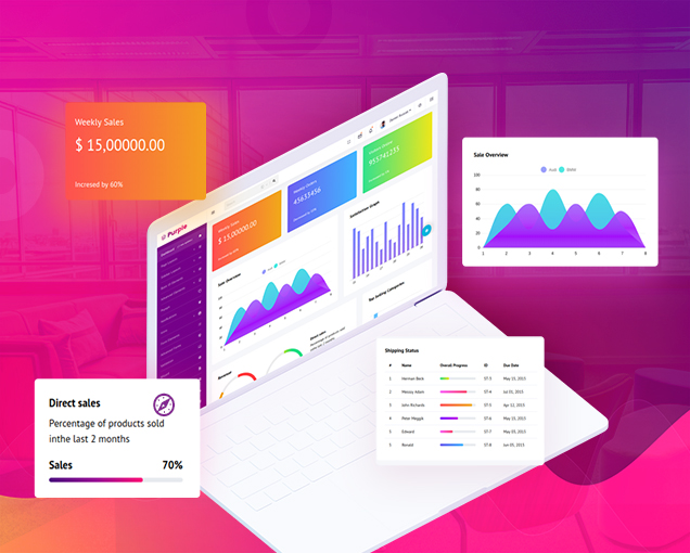 Purple Bootstrap 4 Admin Template