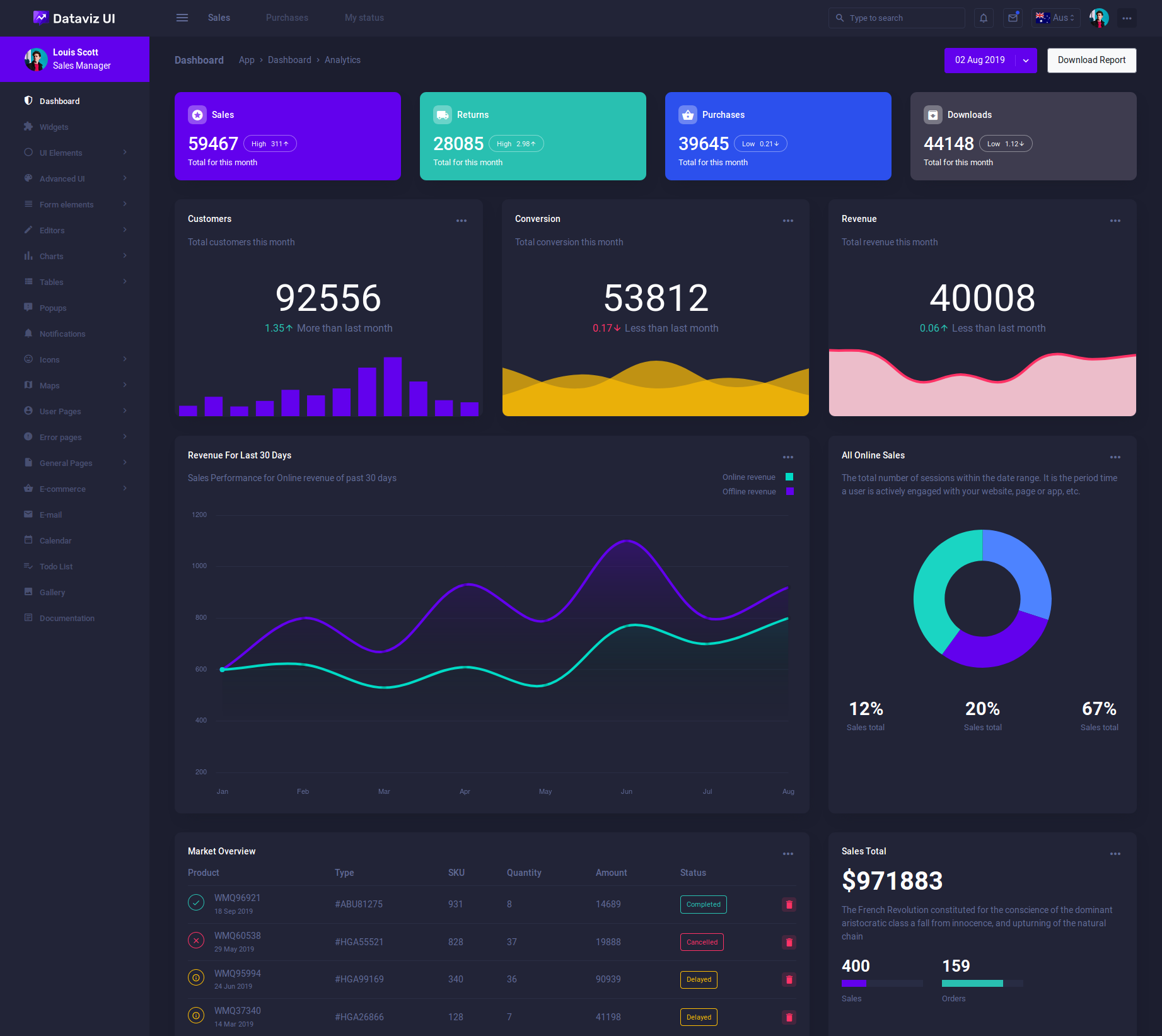 Dark Themed Admin Templates You Should Definitely Use