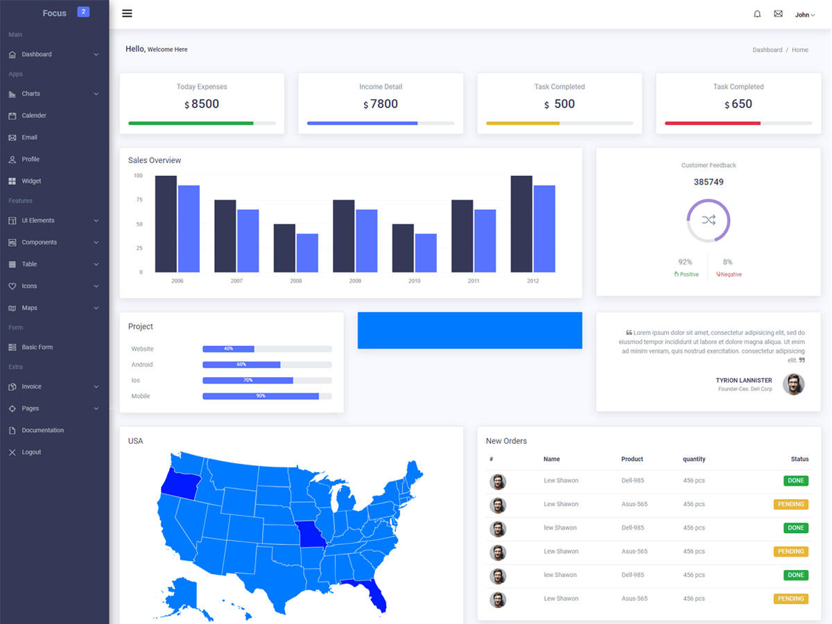 template admin focus dashboard templates bootstrap management manufacturing themefisher components organized framework dashboards responsive premium