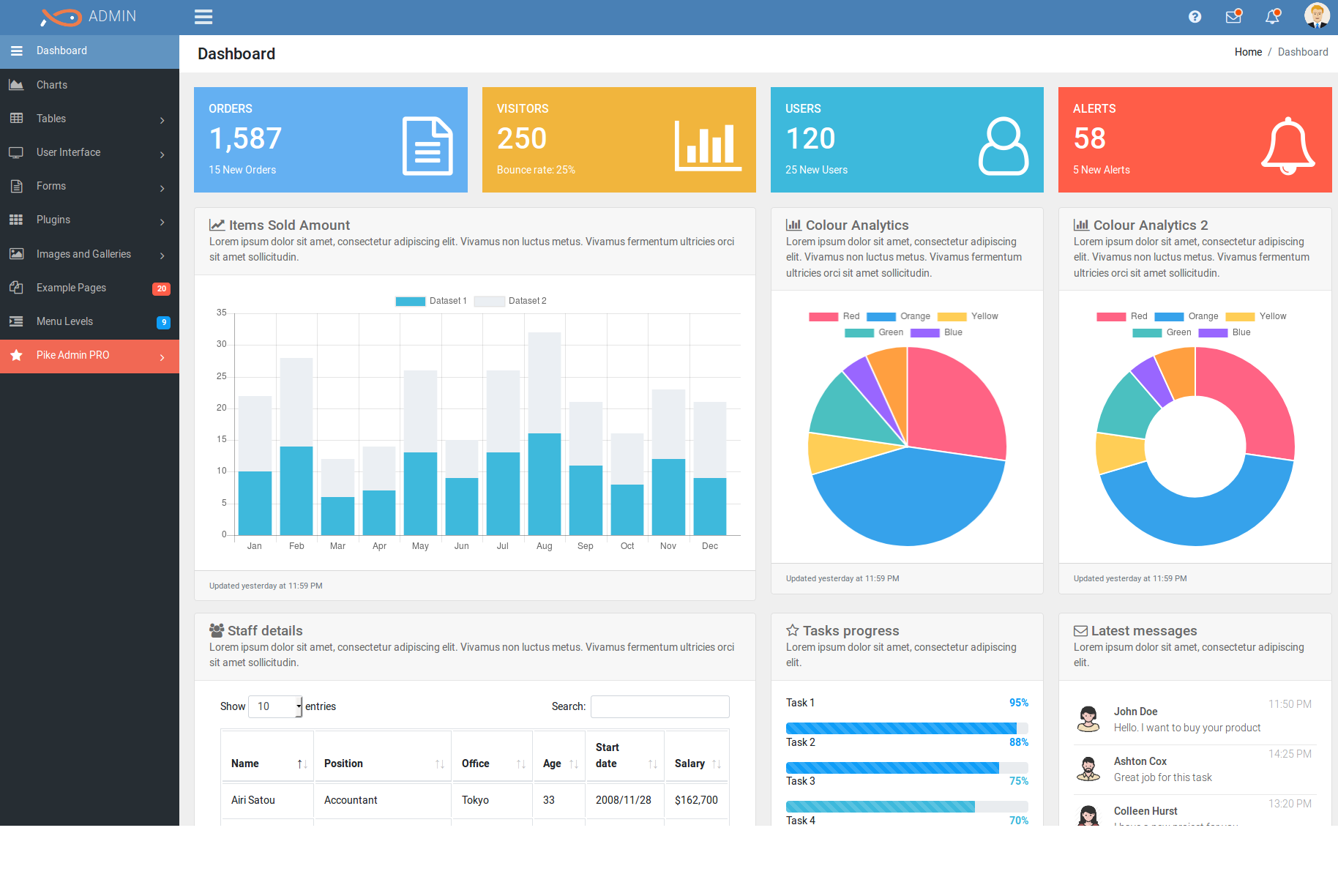 Screenshot_2019-01-24-Pike-Admin-Free-Bootstrap-4-Admin-Template Template Admin Panel Free Download on security template, register template, login template, forum template, restaurant tab template, admin themes, excel spreadsheet template, admin certificate templates, admin support icon, business template, admin website design, admin t-shirt,