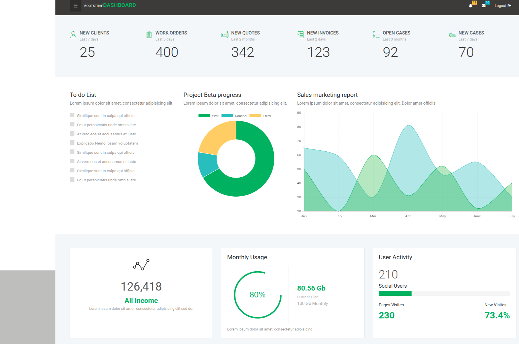 Best 14 Free Bootstrap 4 Admin Templates
