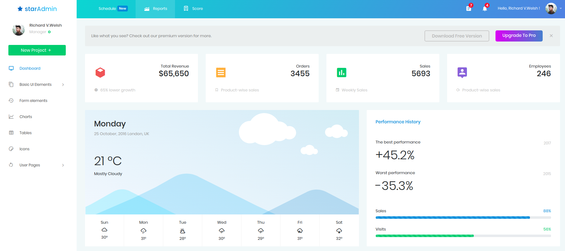 10 best bootstrap admin templates for Free admin template