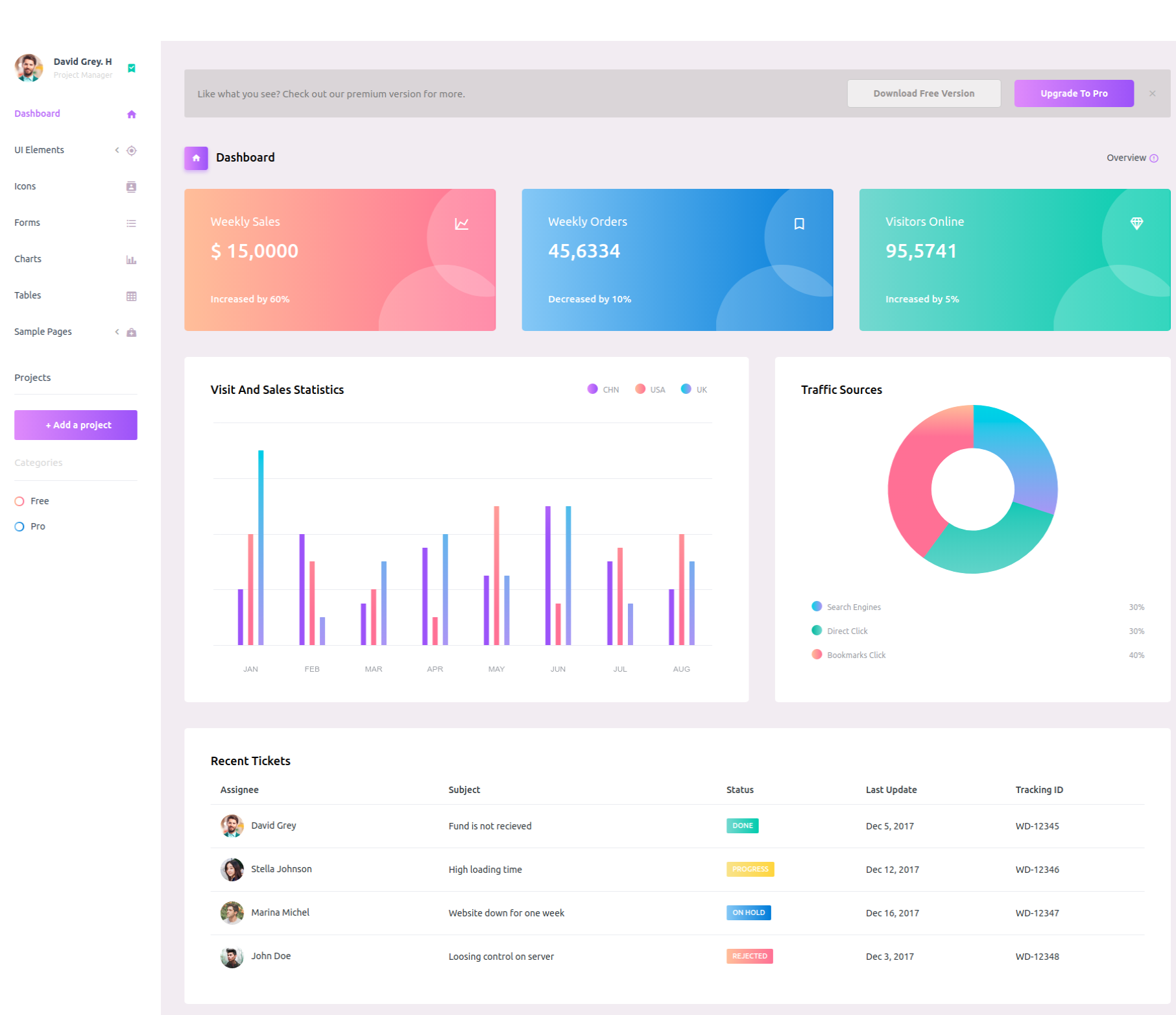 purple dashboard free templates