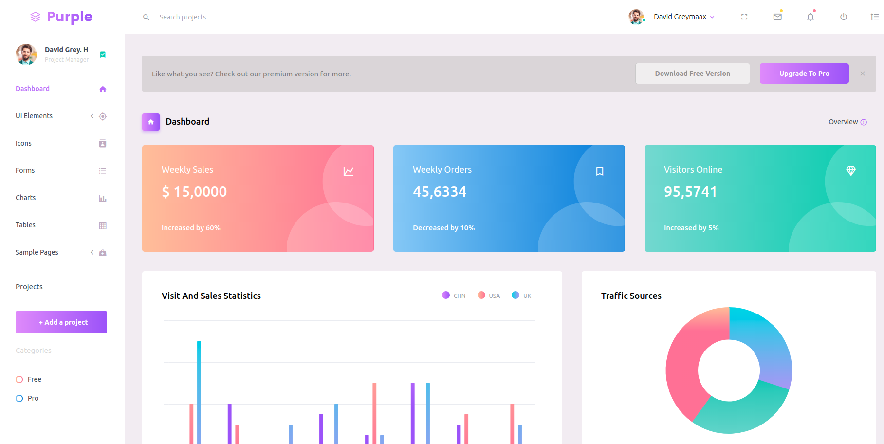 Best 13 free bootstrap 4 admin templates for Free admin template