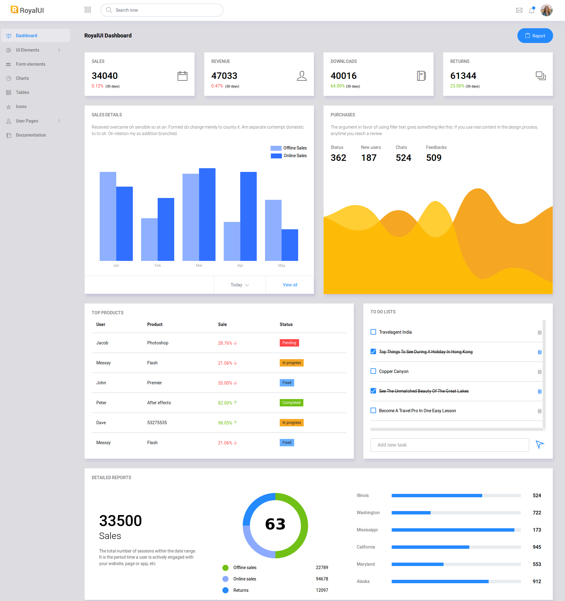 Best Free Bootstrap 4 Admin Templates