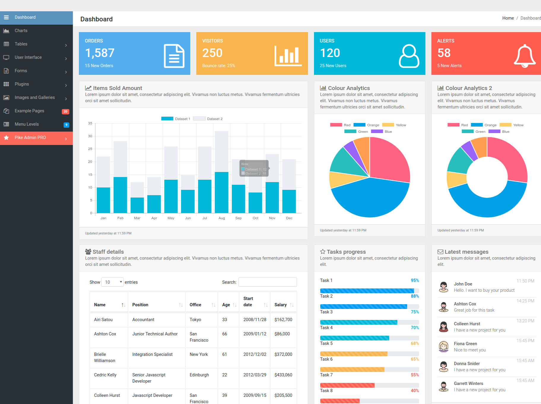 Pike admin is a fast lightweight admin template based on Bootstrap 4. Pike  is a free admin template and has everything you can ask for in a free  template.