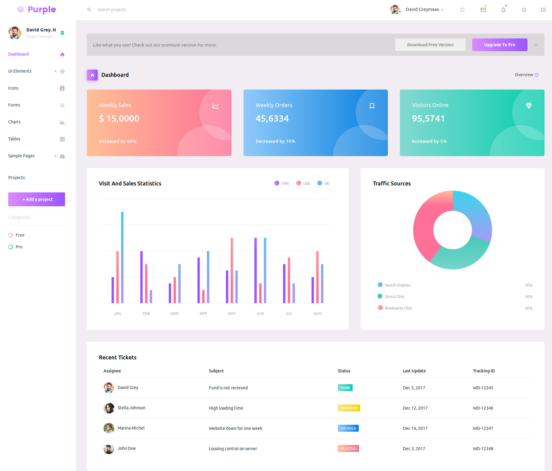 Amazing Admin Templates with Bootstrap CSS Framework