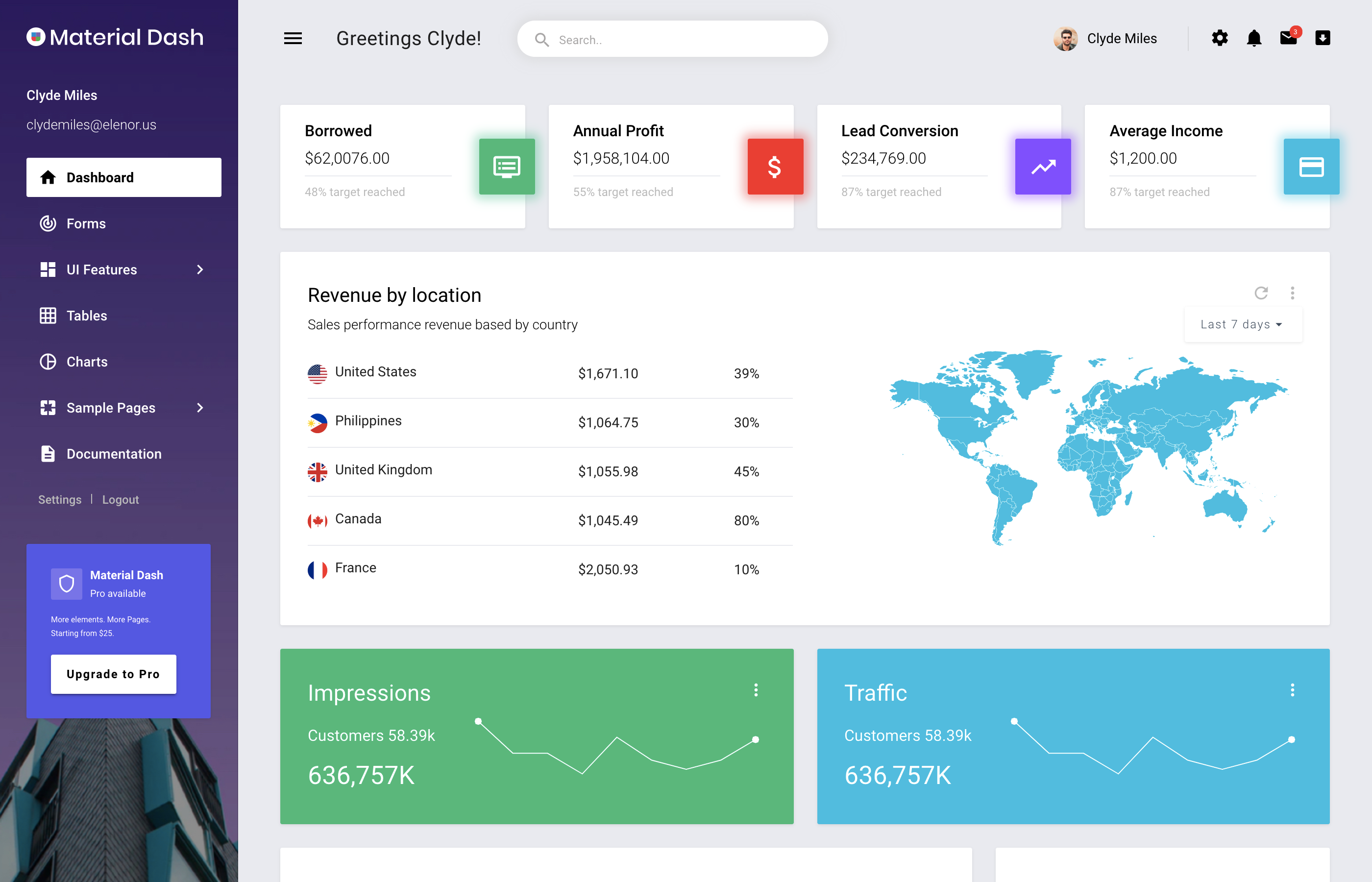 material design dashboard free - preview