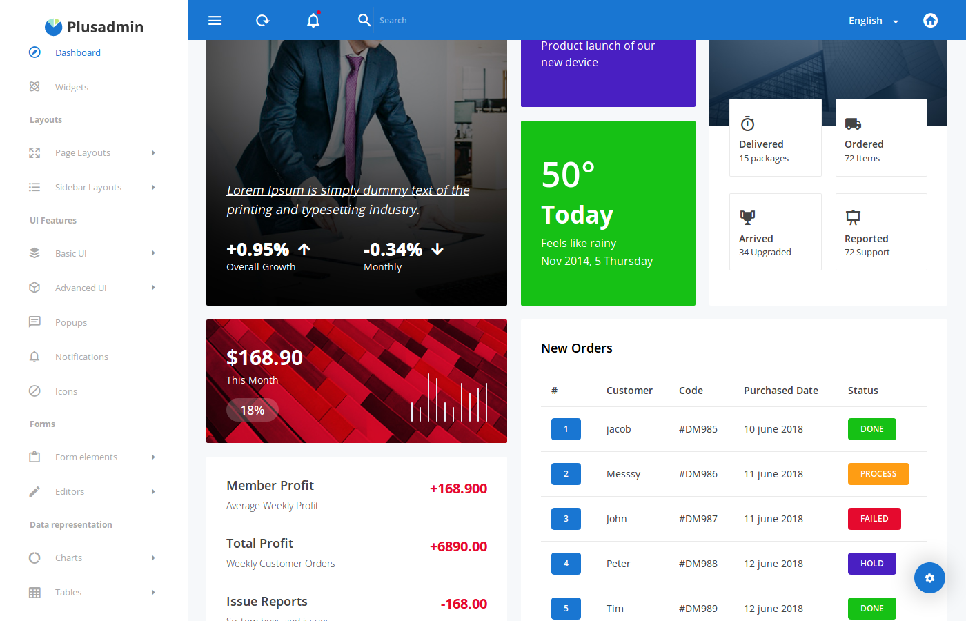 Plus admin bootstrap dashboard template by bootstrapdash.