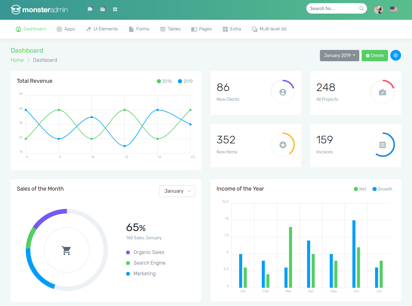 Best Bootstrap Admin Templates of 2019 with Horizontal Menu