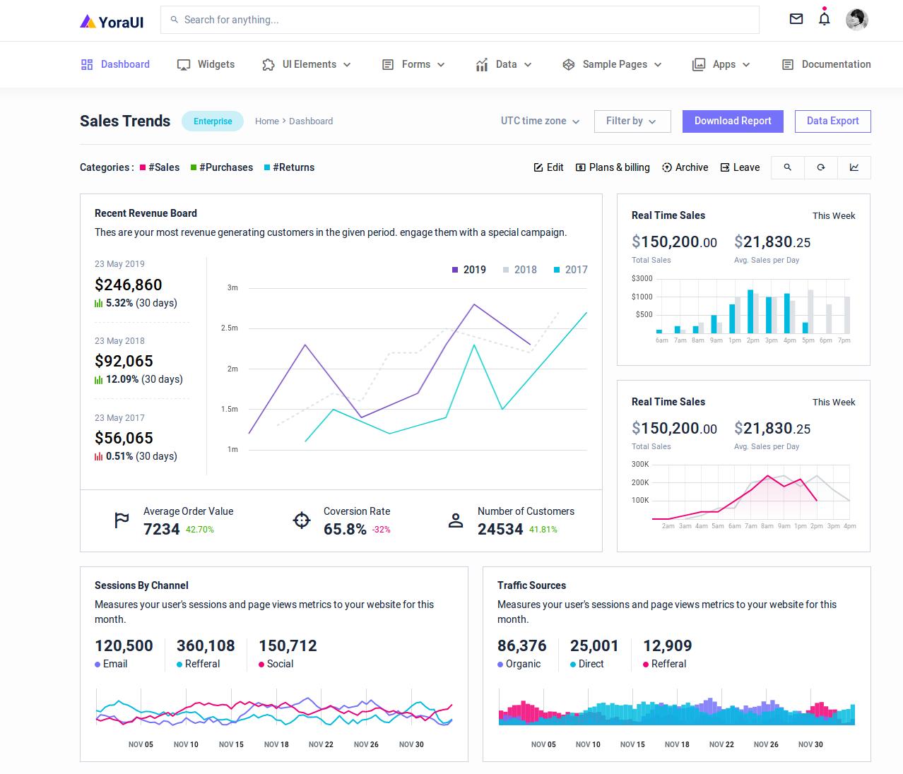 YoraUI Premium Bootstrap Admin Dashboard Template