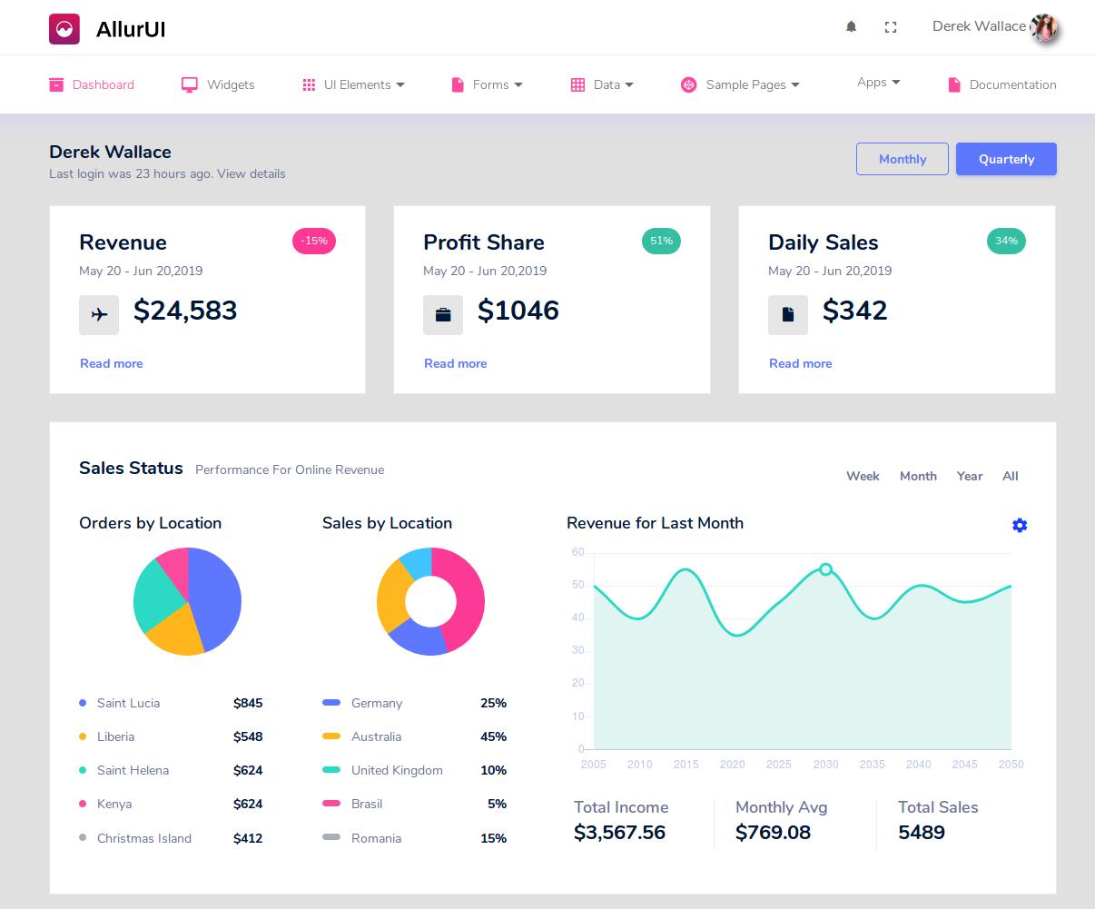 allurui Premium Bootstrap Admin Dashboard Template