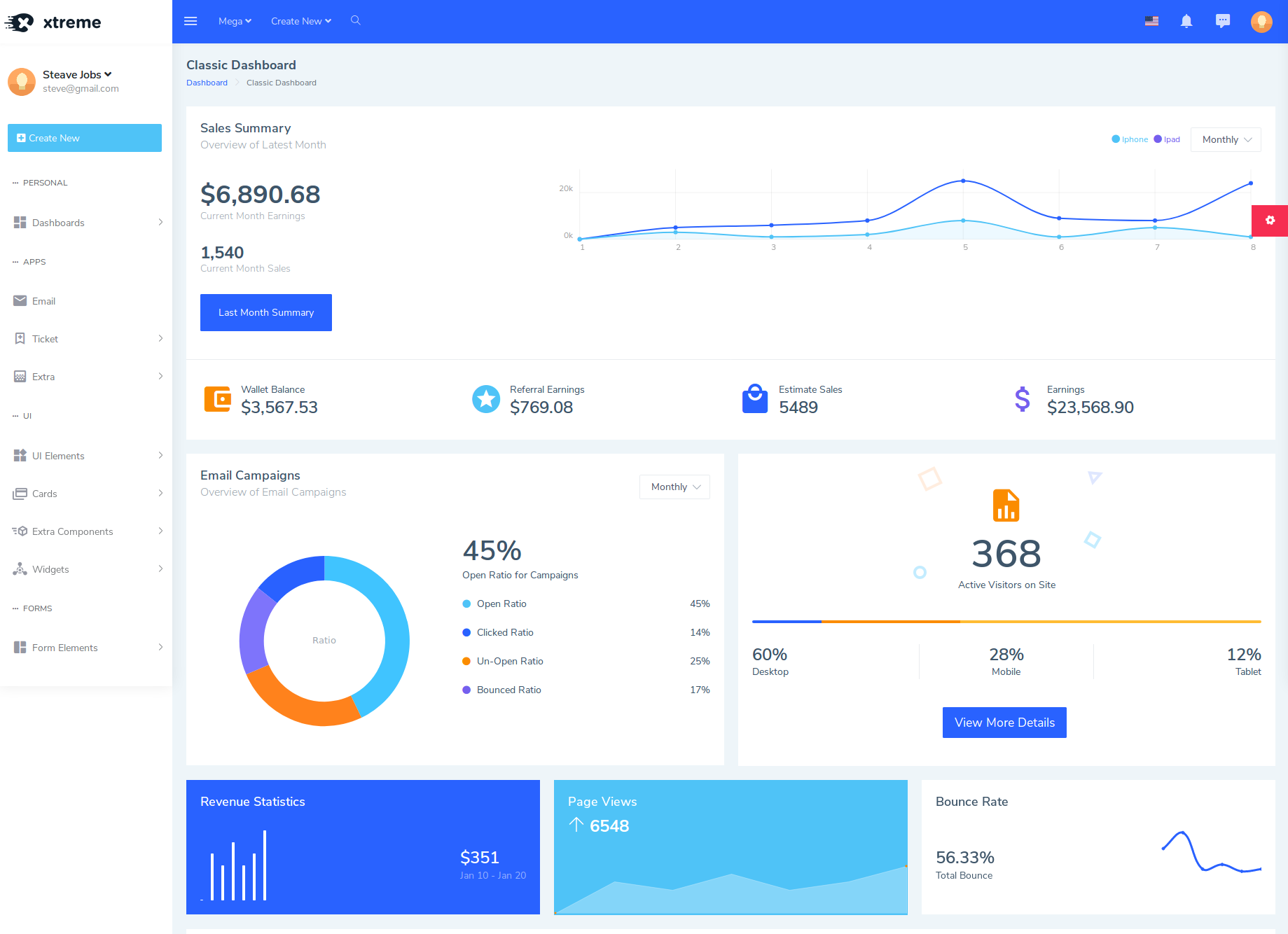 Best Dashboard Angular Admin Templates