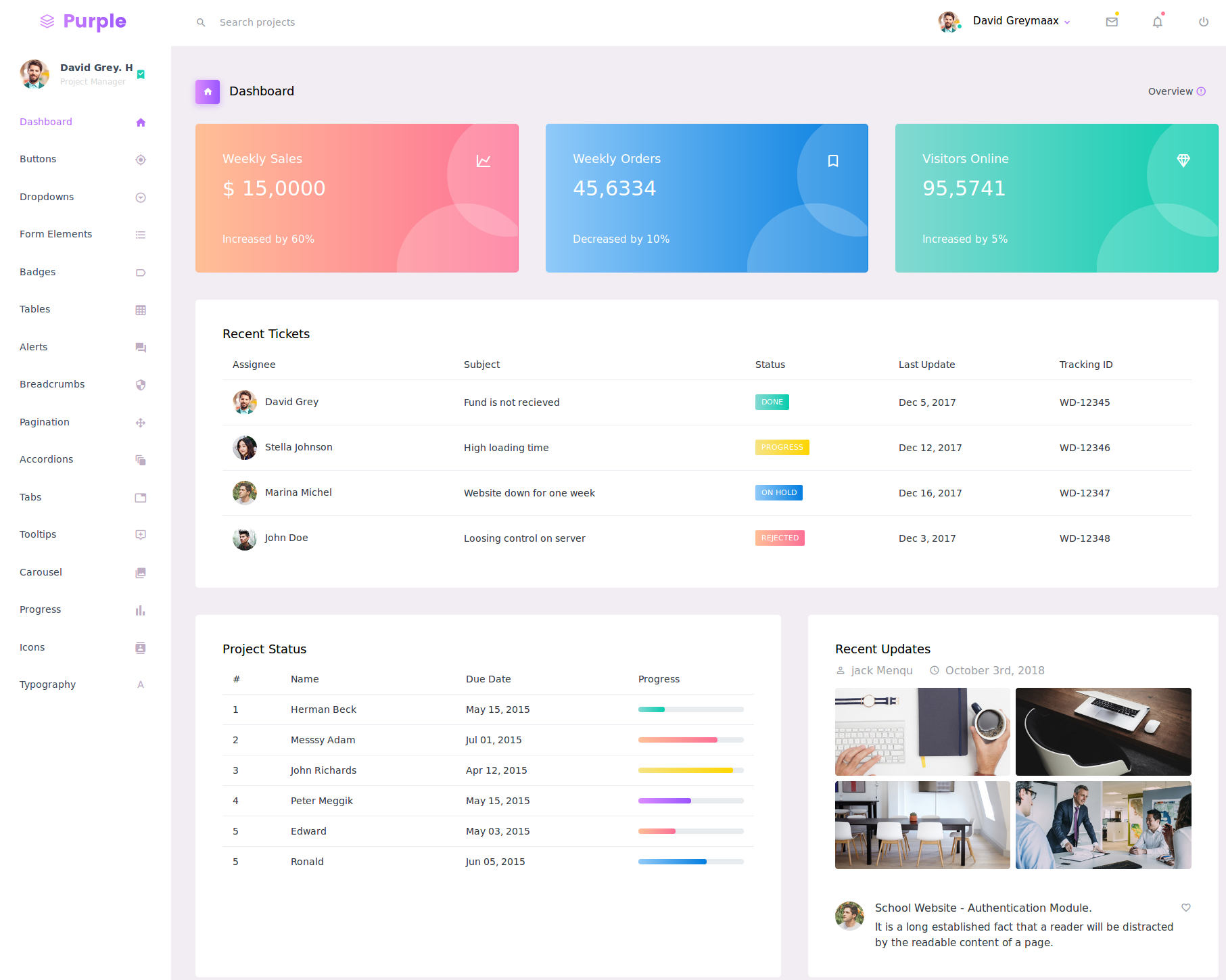 Top Free Back-end Simple Admin Panel Templates for Your Next Project