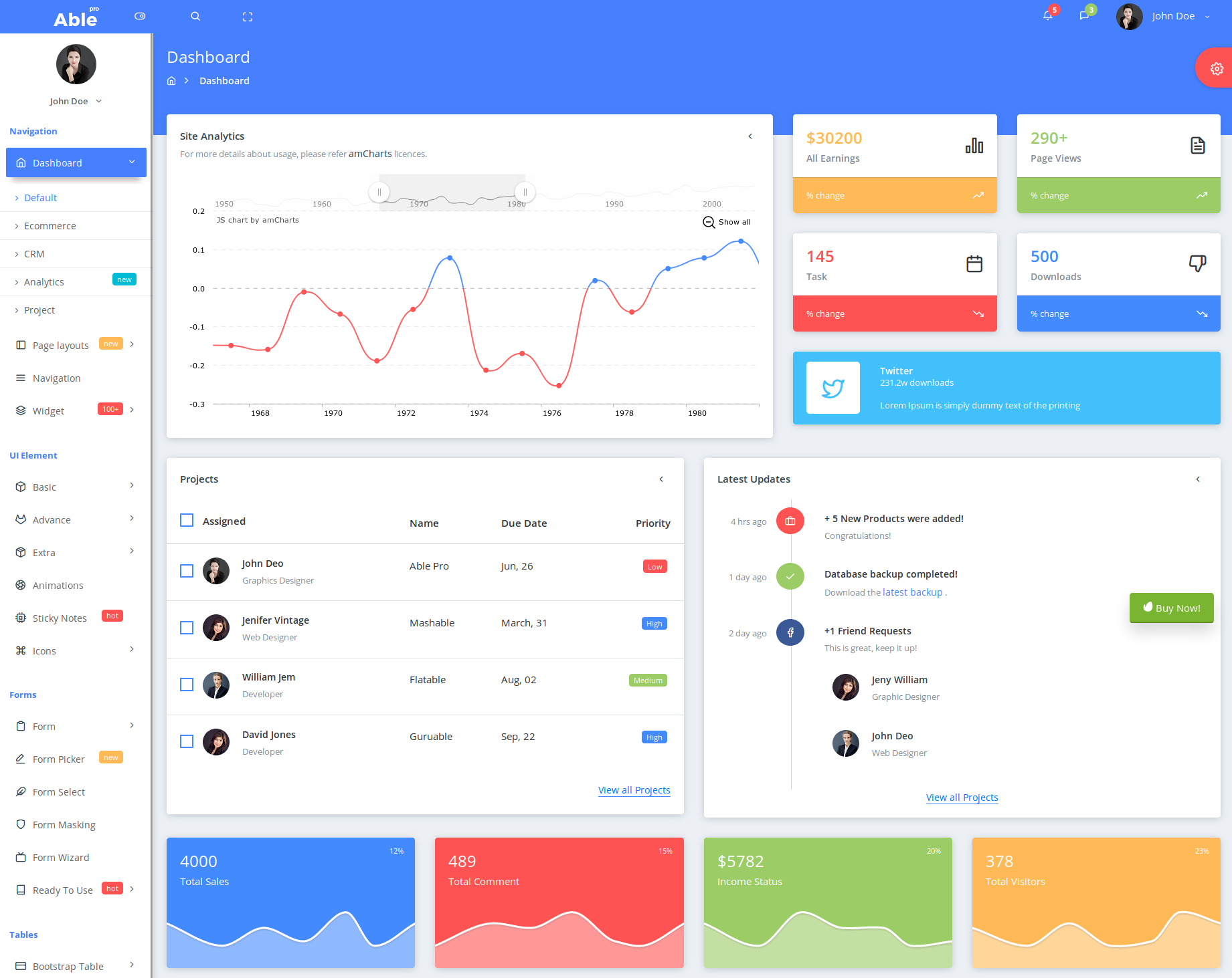 Best Online Shopping Admin Templates of 2019