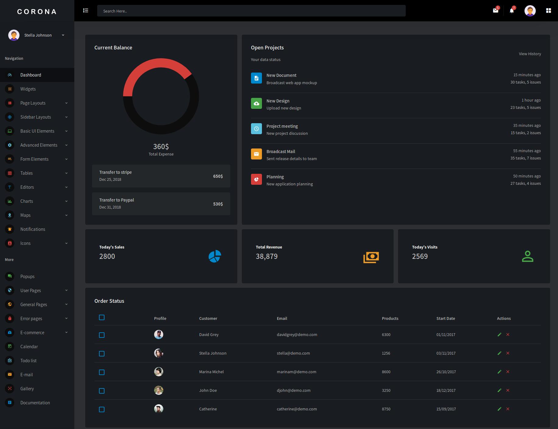 Top Dark bootstrap Admin Theme Templates