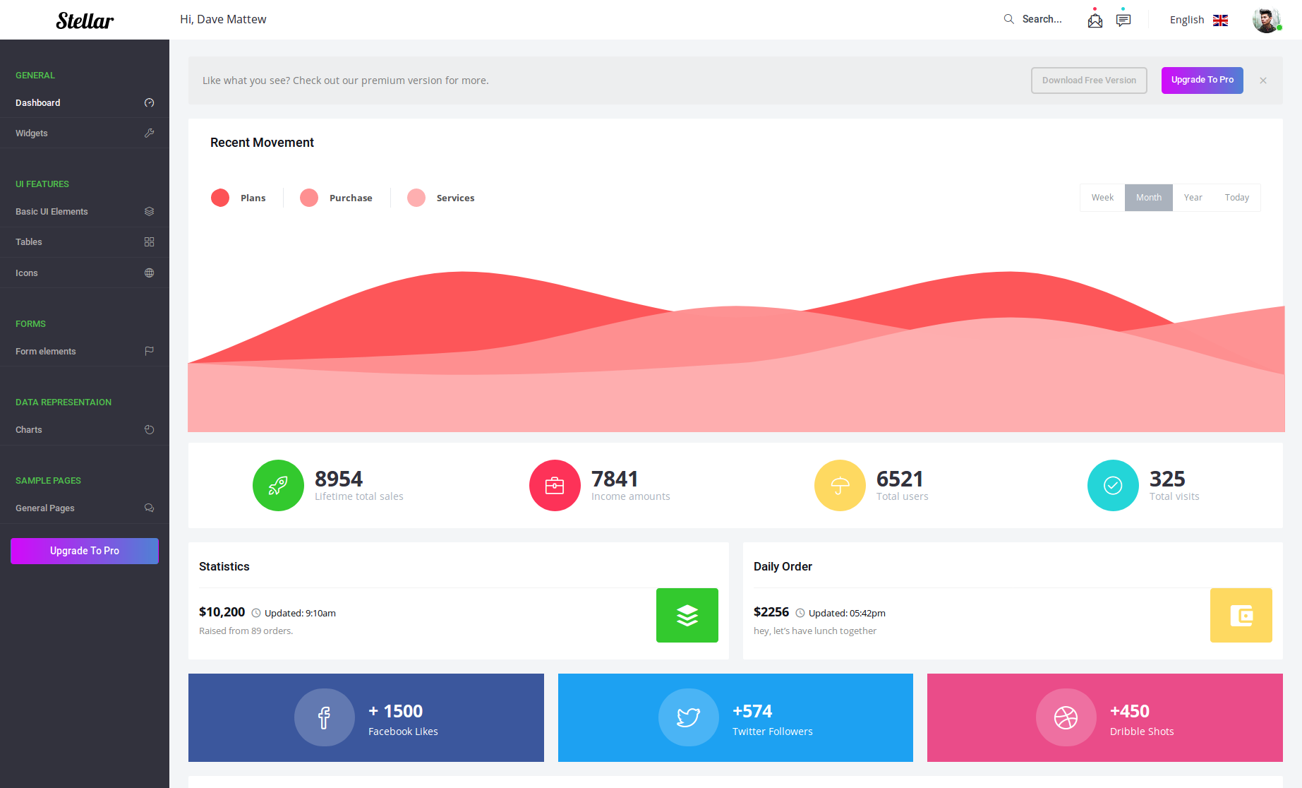 Best Free and Premium Bootstrap 4 Admin Dashboard Templates